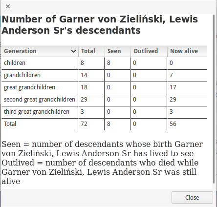 Number-of-descendants-quickview-41.png