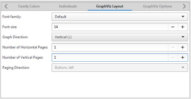 File:Family-lines-graph-graphs-graphviz-layout-tab-42 png - Gramps